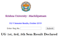 Krishna University UG Result 2020