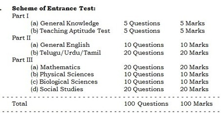 TS DEECET Exam Pattern