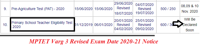 MPTET Varg 3 Revised Exam Date 2020-21 Notice