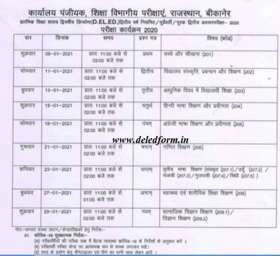 Rajasthan D.El.Ed 2nd Year Time Table 2020